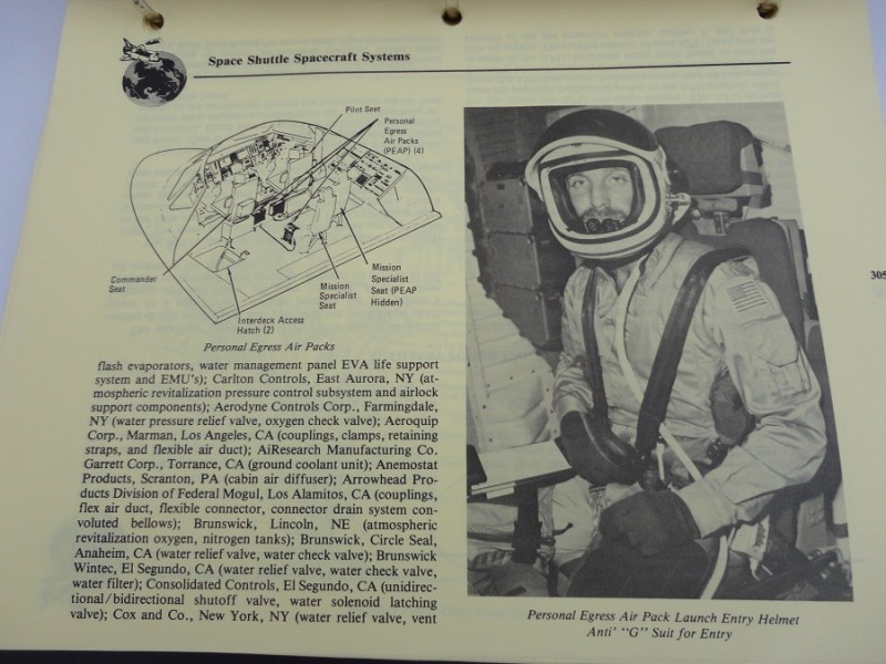 Space Shuttle Paperwork 1984